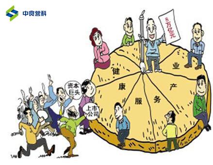 中国健康产业的年收益约为900亿美元